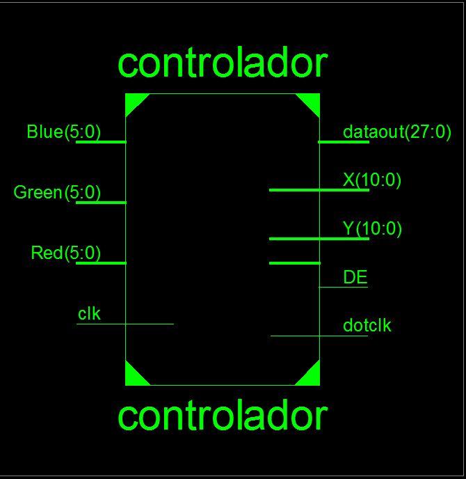 Modelo do Controlador de LCD