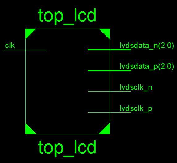 Modelo de Topo do Controlador de LCD